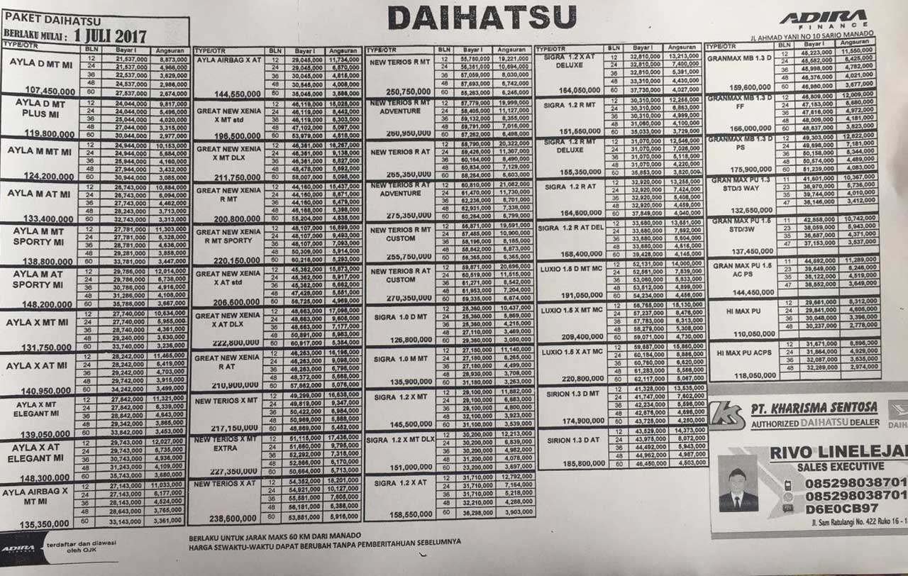 Paket Kredit Daihatsu By Divo
