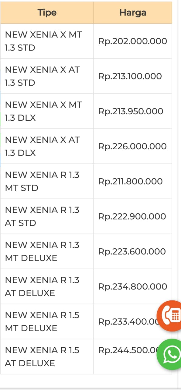 Harga 2 By Fuad