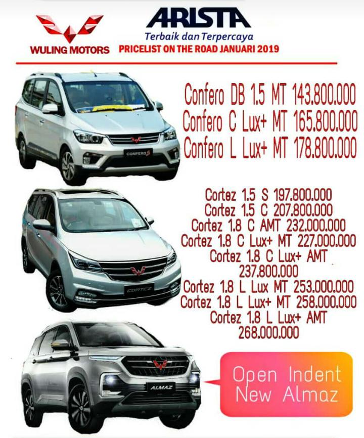 Harga Mobil By Isabella